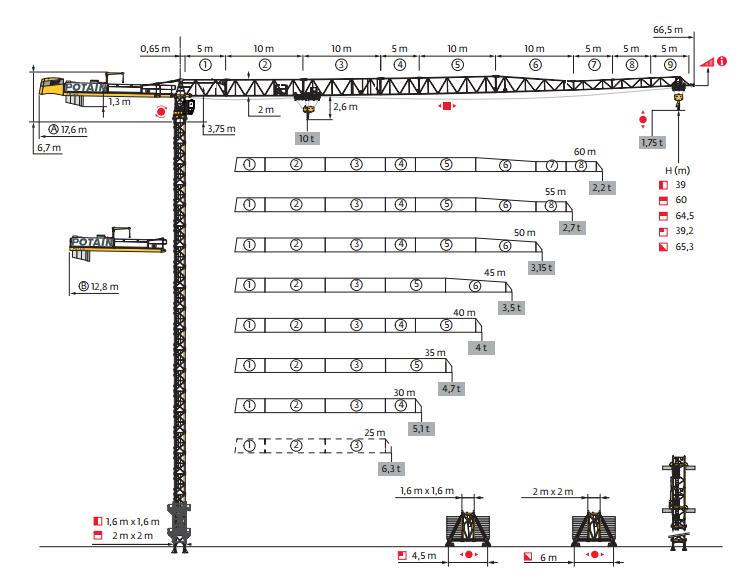 Tower Crane For Sale Or Hire : Potain MCT 205 | Active Crane