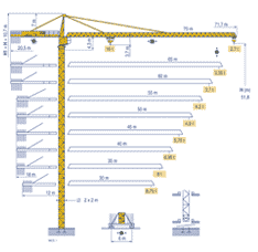 Hire Top Slewing Cranes - Remote-Controlled For Urban Projects