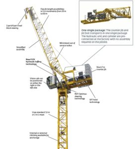 mch 125 topless hydraulic luffing jib tower crane